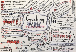 sketchnote_coaching-flow