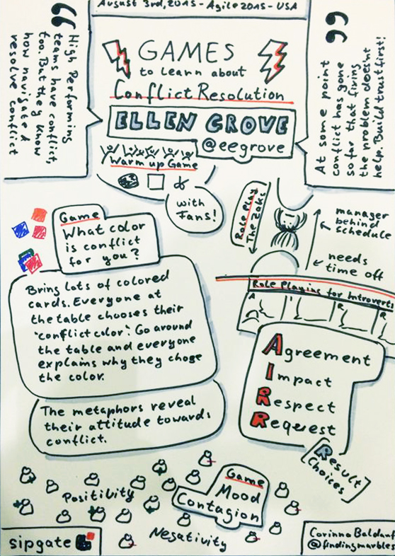 sketchnote_conflict-resolution