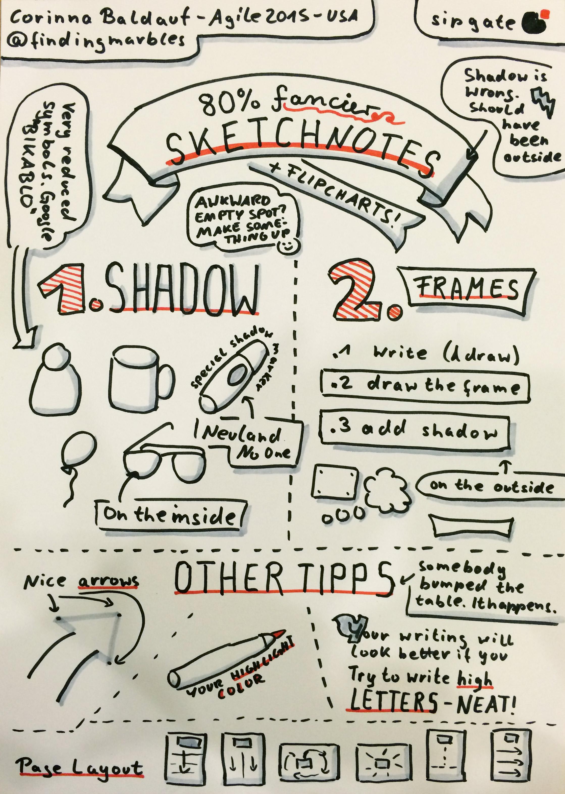 sketchnote_sketchnotes
