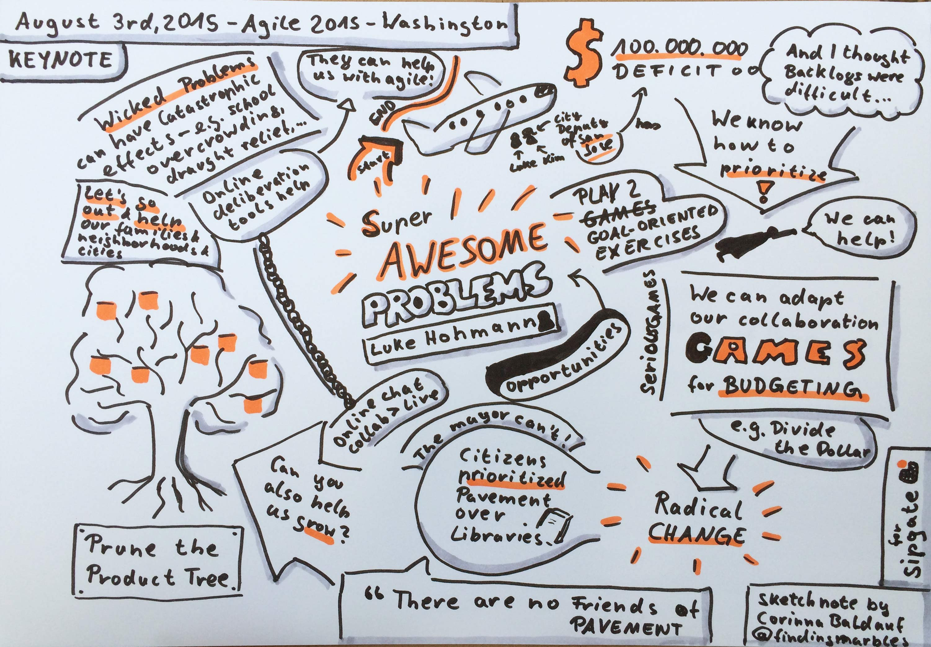 sketchnote_super-awesome-problems_hiRes