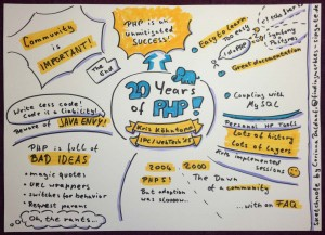 20 Years of PHP - Keynote by Kris Köhntopp