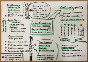 Code Quality for Agile Teams - Frank Sons