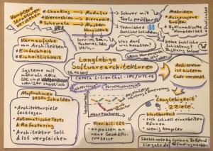 Langlebige Softwarearchitekturen von Carola Lilienthal
