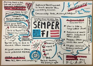 Semper Fi - Leadership Lessons from the Marine Corps - Gordon Oheim