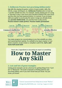 Badass-Master-Any-Skill_Wall-Skills
